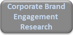 Corporate Brand Engagement Research