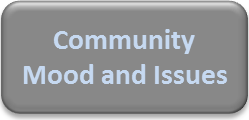 Community Mood and Issues